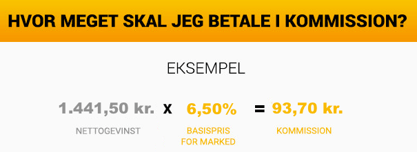 Betfair kommission